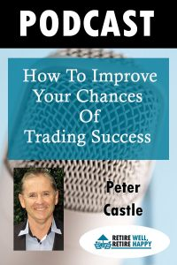 How to Improve your chances of Trading Success